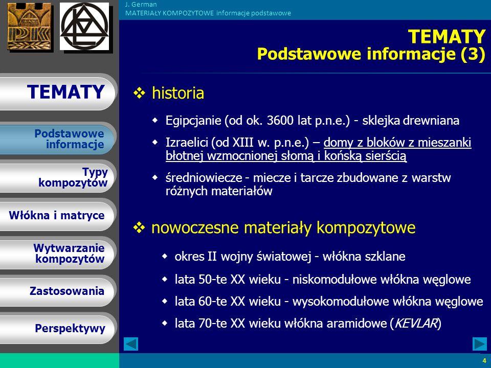 TEMATY Podstawowe informacje (3)