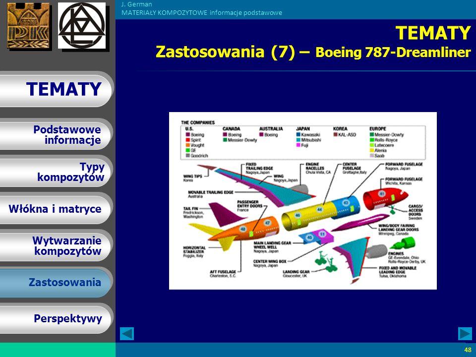 TEMATY Zastosowania (7) – Boeing 787-Dreamliner