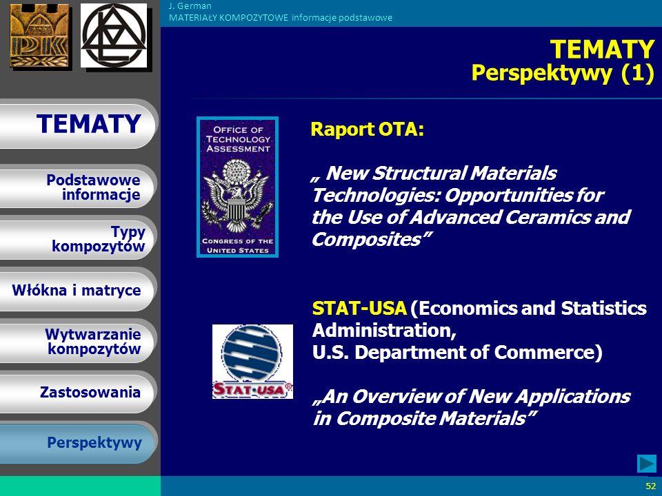 TEMATY Perspektywy (1) Raport OTA: