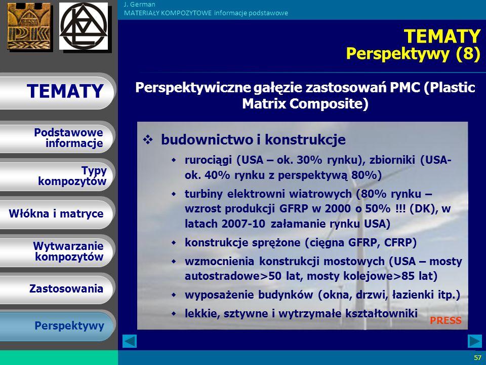 Perspektywiczne gałęzie zastosowań PMC (Plastic Matrix Composite)