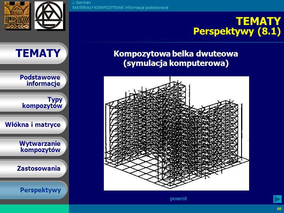 Kompozytowa belka dwuteowa (symulacja komputerowa)