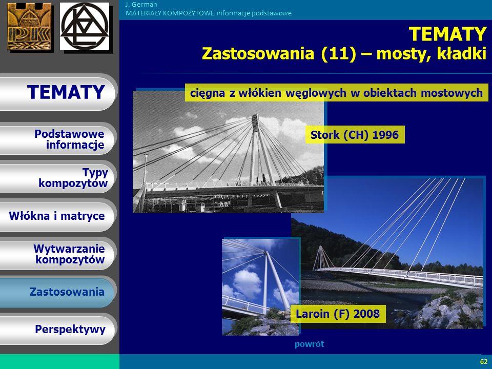 TEMATY Zastosowania (11) – mosty, kładki