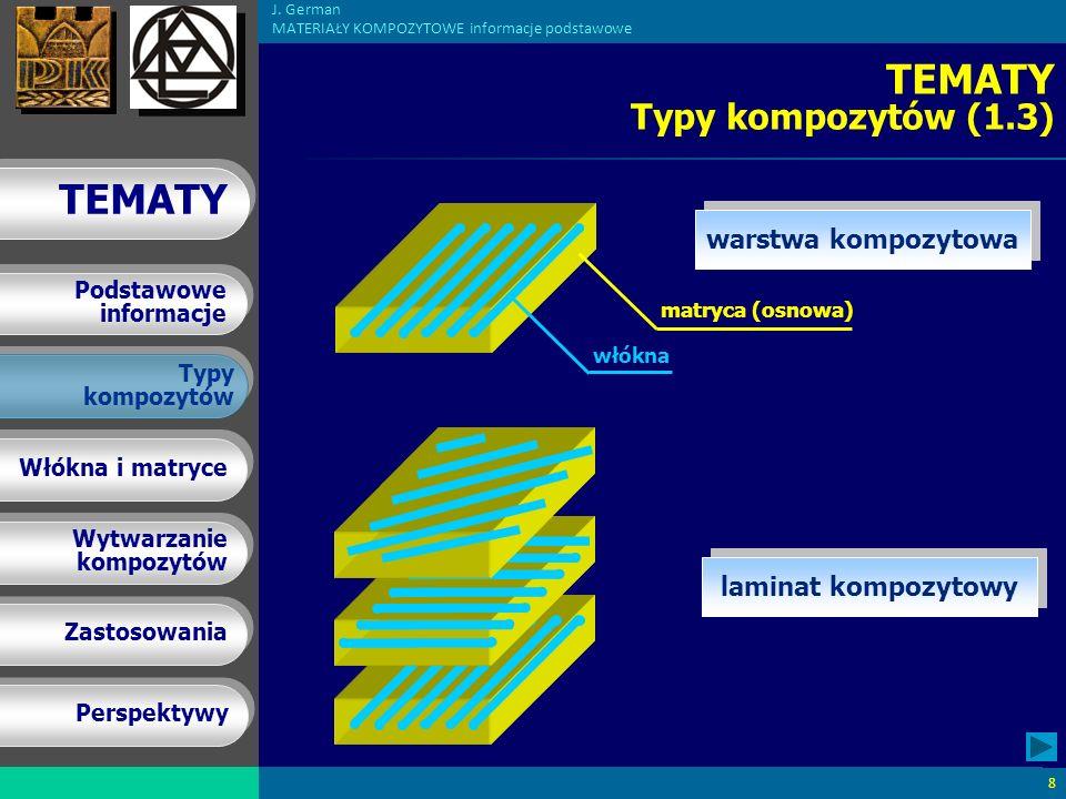 TEMATY Typy kompozytów (1.3)