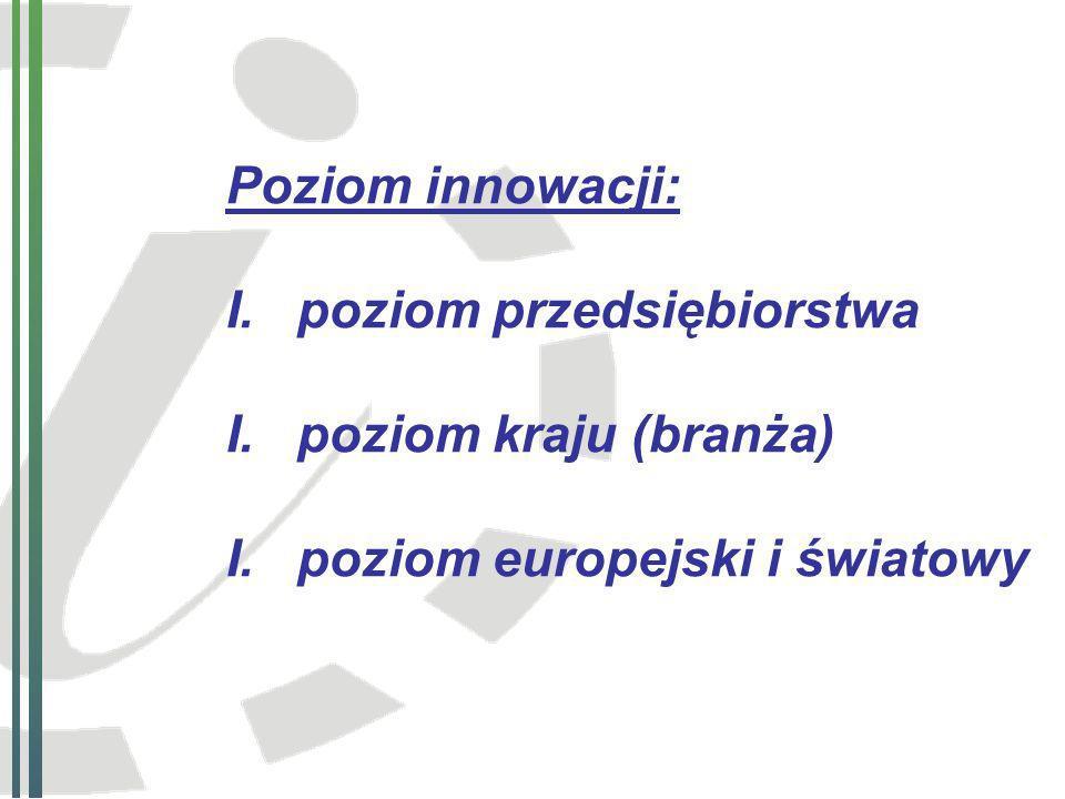 Poziom innowacji: poziom przedsiębiorstwa poziom kraju (branża) poziom europejski i światowy