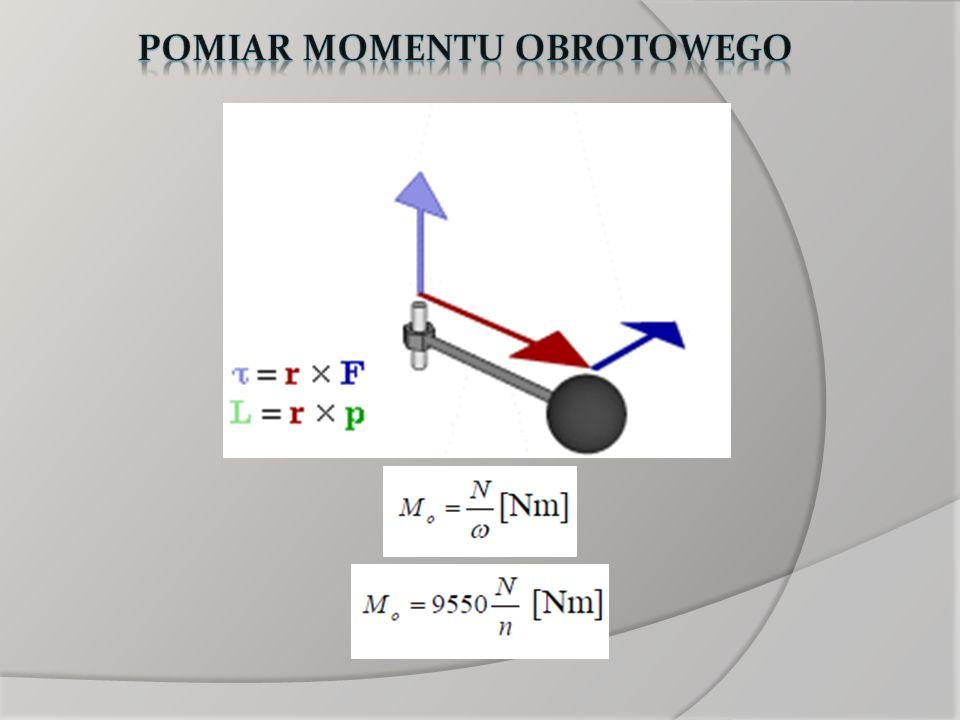 Pomiar momentu obrotowego