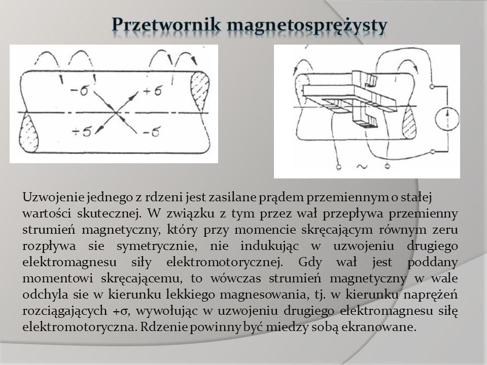 Przetwornik magnetosprężysty
