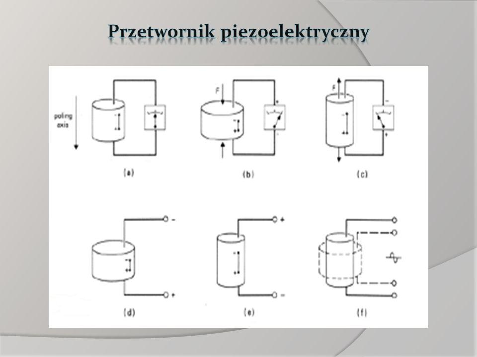 Przetwornik piezoelektryczny