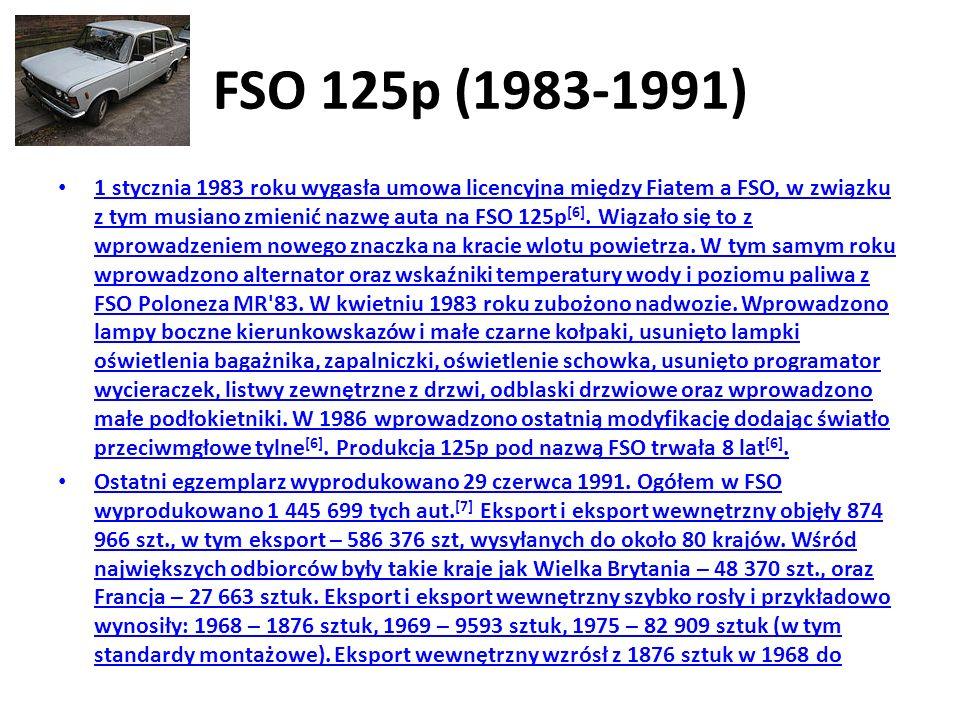 FSO 125p (1983-1991)