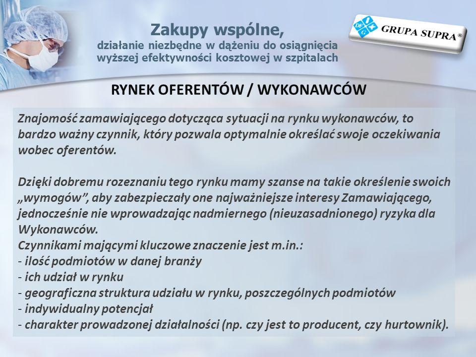 RYNEK OFERENTÓW / WYKONAWCÓW