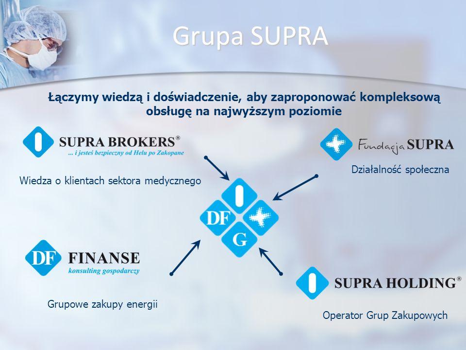 Grupowe zakupy energii