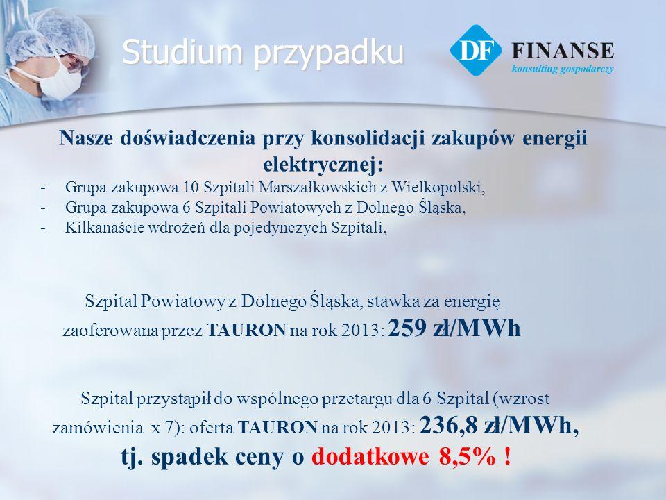 Nasze doświadczenia przy konsolidacji zakupów energii elektrycznej: