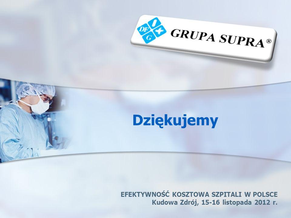 Dziękujemy EFEKTYWNOŚĆ KOSZTOWA SZPITALI W POLSCE Kudowa Zdrój, 15-16 listopada 2012 r.