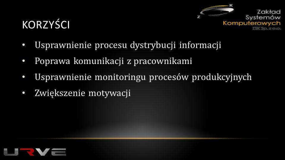 korZYŚci Usprawnienie procesu dystrybucji informacji