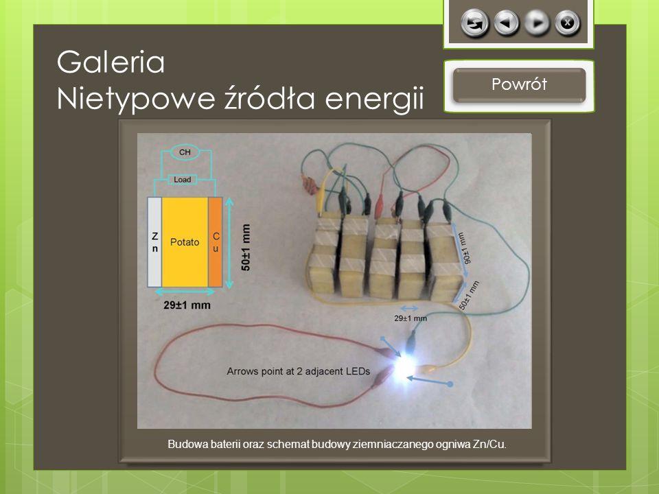 Budowa baterii oraz schemat budowy ziemniaczanego ogniwa Zn/Cu.