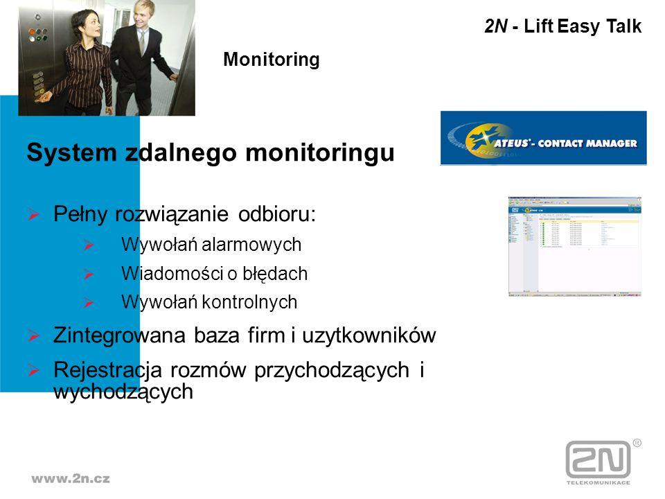 System zdalnego monitoringu