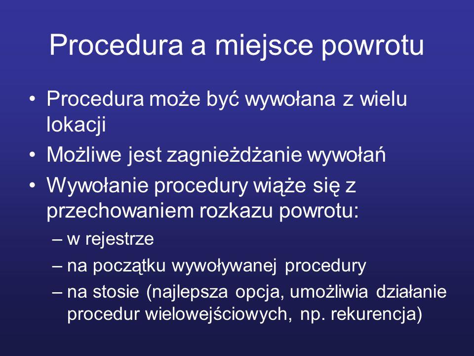Procedura a miejsce powrotu