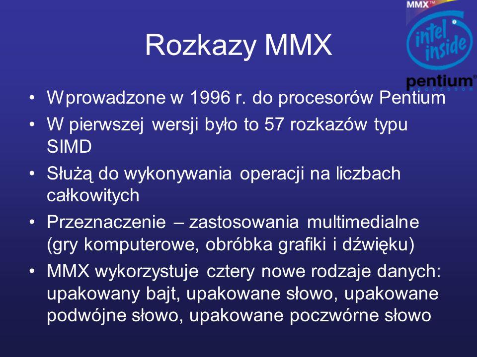 Rozkazy MMX Wprowadzone w 1996 r. do procesorów Pentium