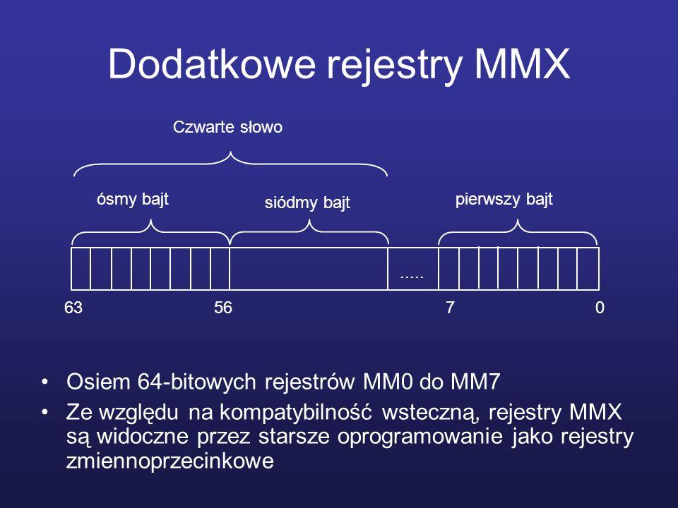 Dodatkowe rejestry MMX