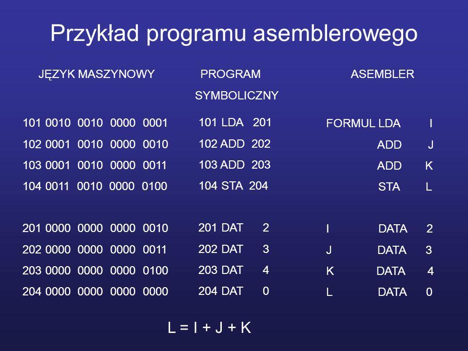 Przykład programu asemblerowego