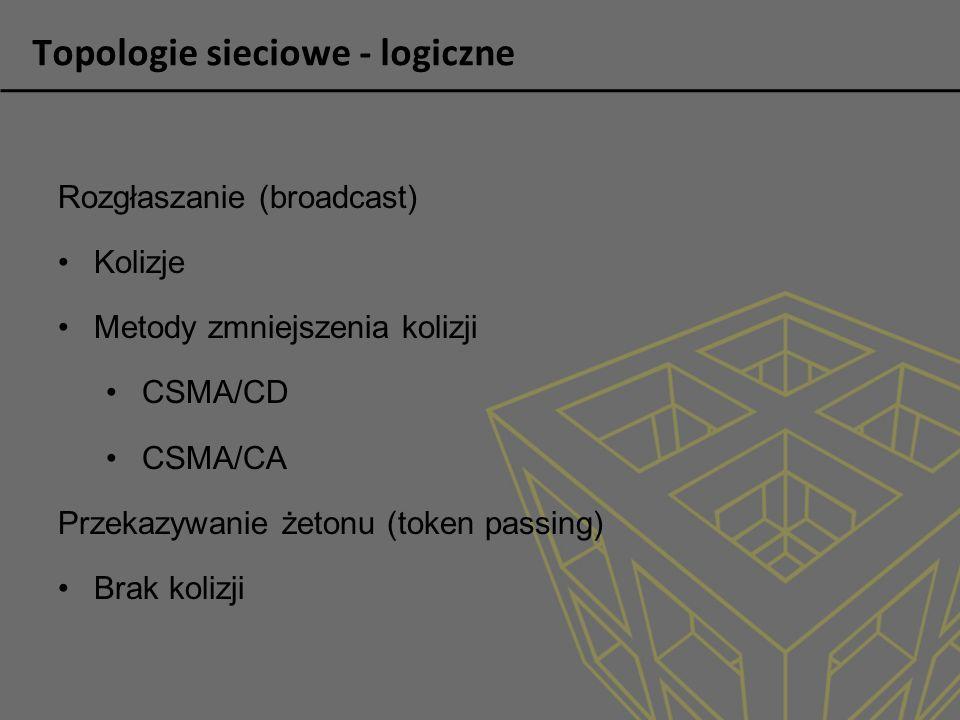Topologie sieciowe - logiczne
