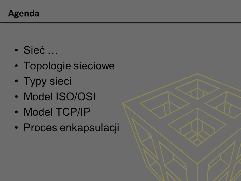 Sieć … Topologie sieciowe Typy sieci Model ISO/OSI Model TCP/IP