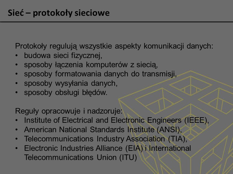 Sieć – protokoły sieciowe