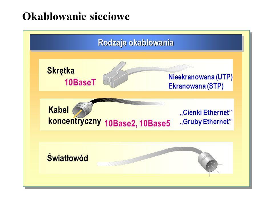 Okablowanie sieciowe Rodzaje okablowania Skrętka 10BaseT
