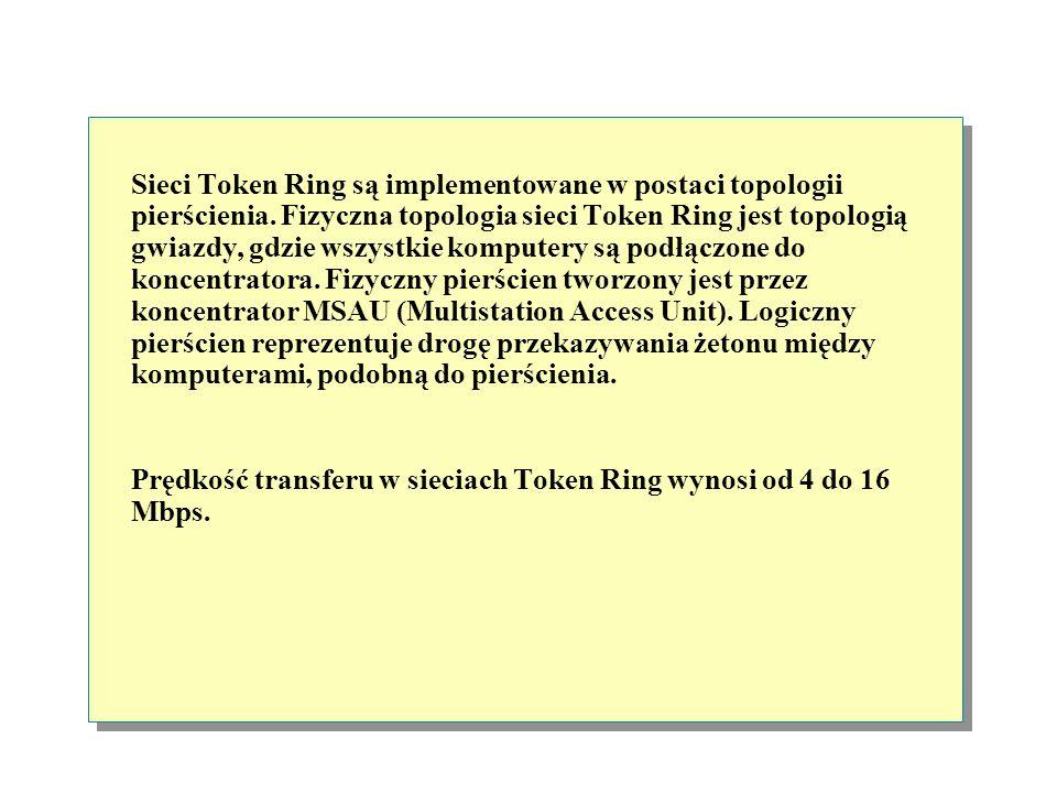 Sieci Token Ring są implementowane w postaci topologii pierścienia