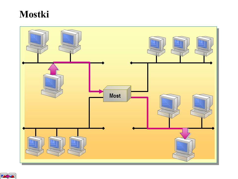 Mostki Most