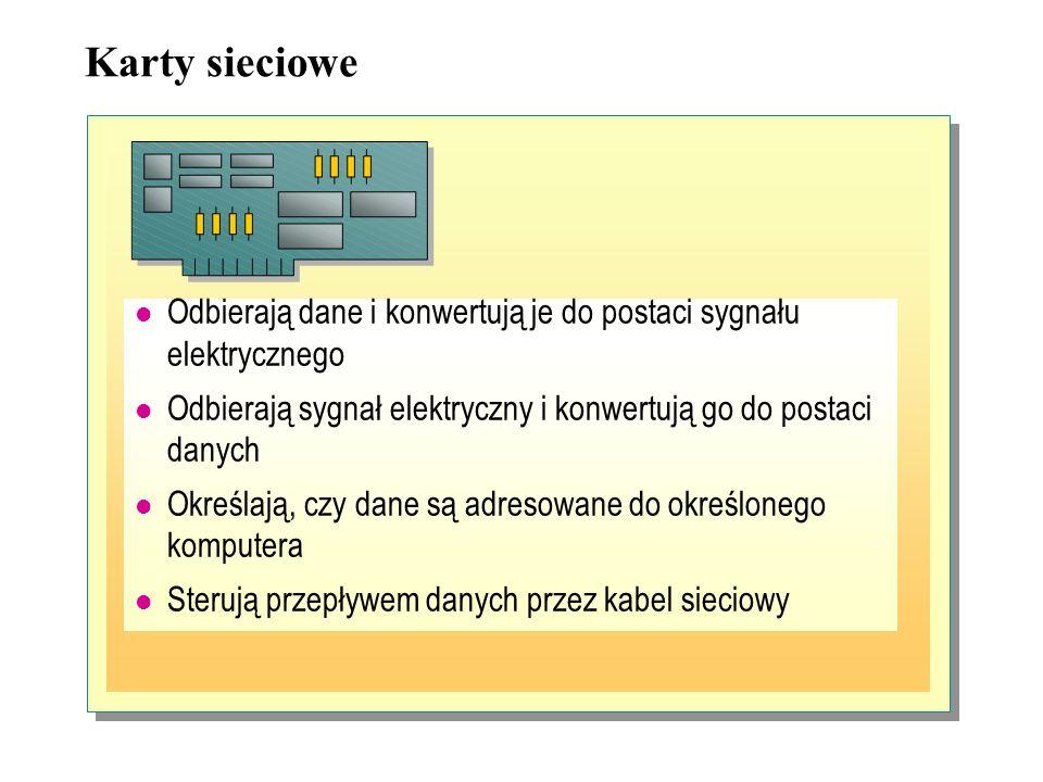 Karty sieciowe Odbierają dane i konwertują je do postaci sygnału elektrycznego. Odbierają sygnał elektryczny i konwertują go do postaci danych.