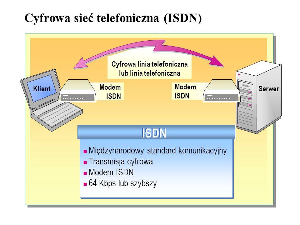 Cyfrowa sieć telefoniczna (ISDN)