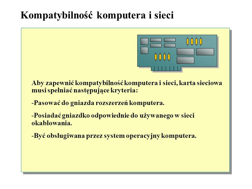 Kompatybilność komputera i sieci