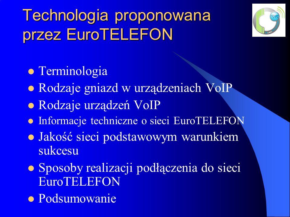 Technologia proponowana przez EuroTELEFON