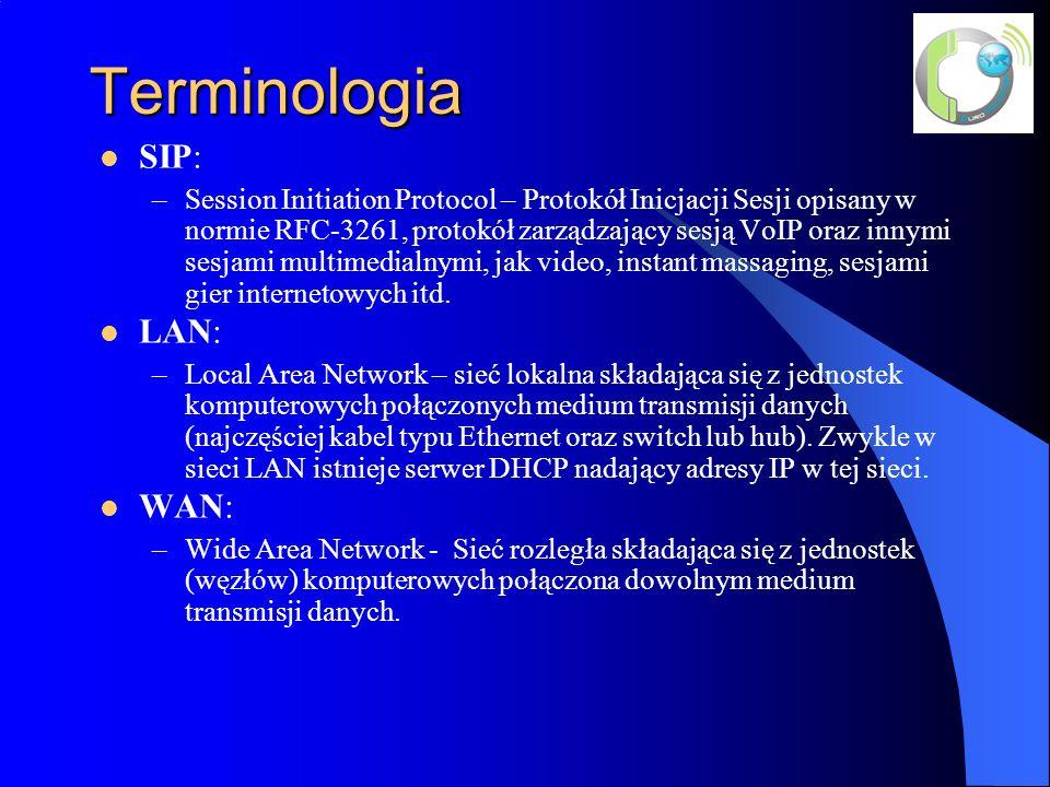 Terminologia SIP: LAN: WAN: