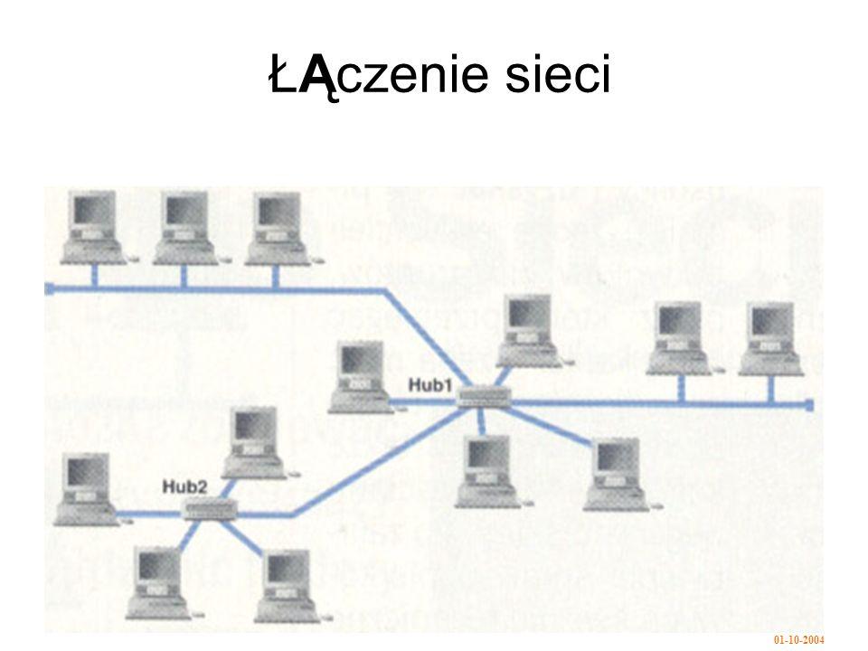 ŁĄczenie sieci
