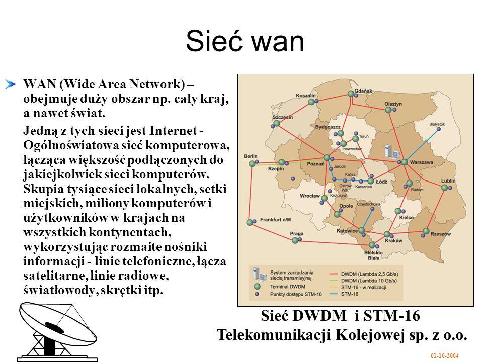 Sieć DWDM i STM-16 Telekomunikacji Kolejowej sp. z o.o.