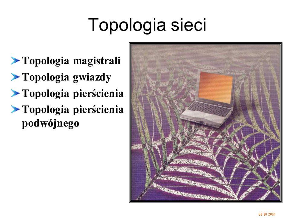 Topologia sieci Topologia magistrali Topologia gwiazdy