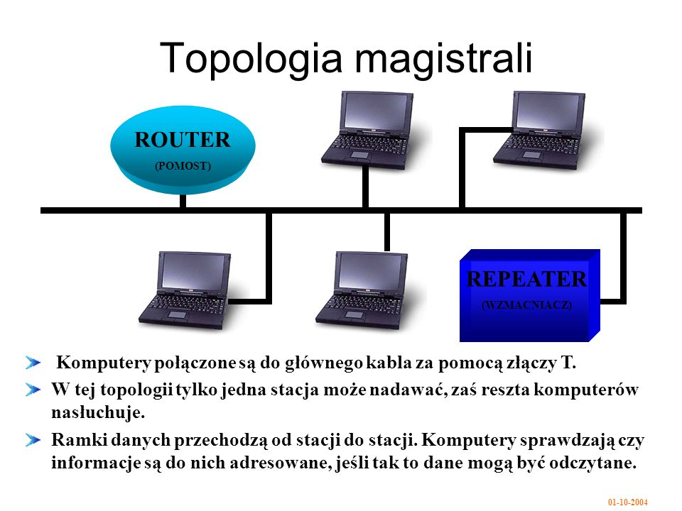Topologia magistrali ROUTER REPEATER