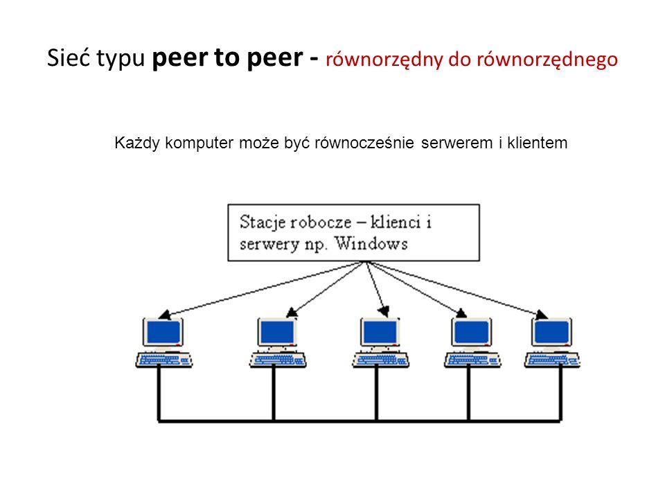 Sieć typu peer to peer - równorzędny do równorzędnego