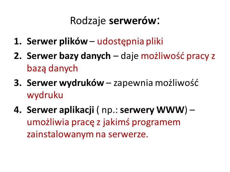 Rodzaje serwerów: Serwer plików – udostępnia pliki
