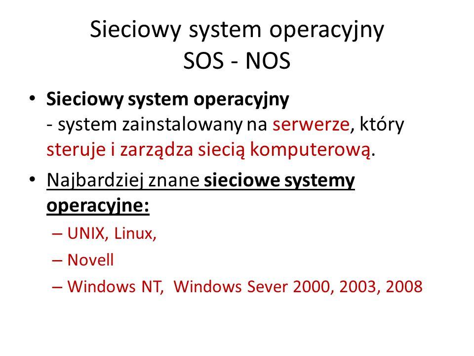 Sieciowy system operacyjny SOS - NOS
