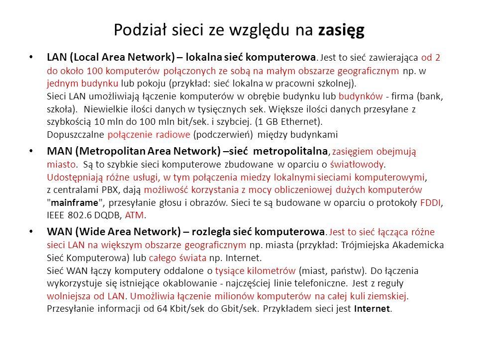 Podział sieci ze względu na zasięg