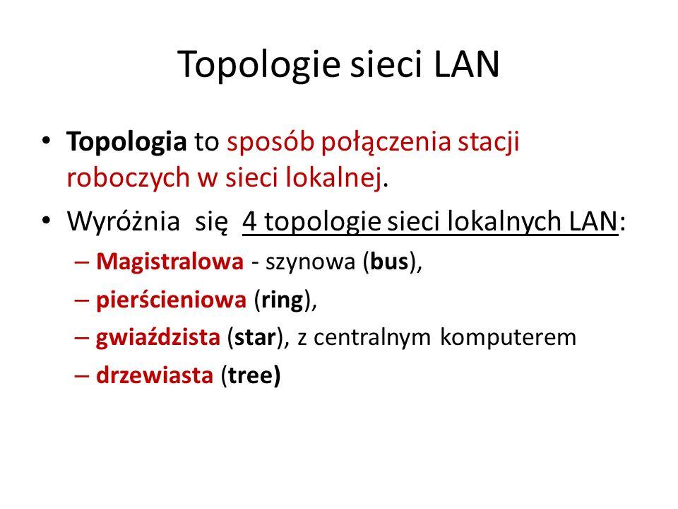 Topologie sieci LAN Topologia to sposób połączenia stacji roboczych w sieci lokalnej. Wyróżnia się 4 topologie sieci lokalnych LAN: