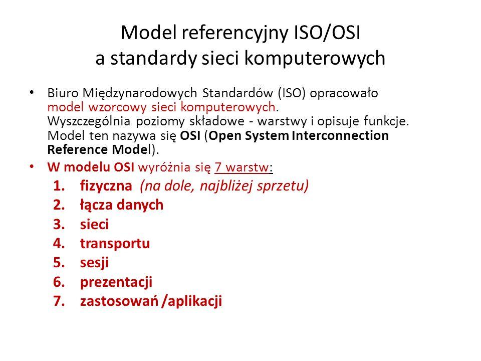 Model referencyjny ISO/OSI a standardy sieci komputerowych