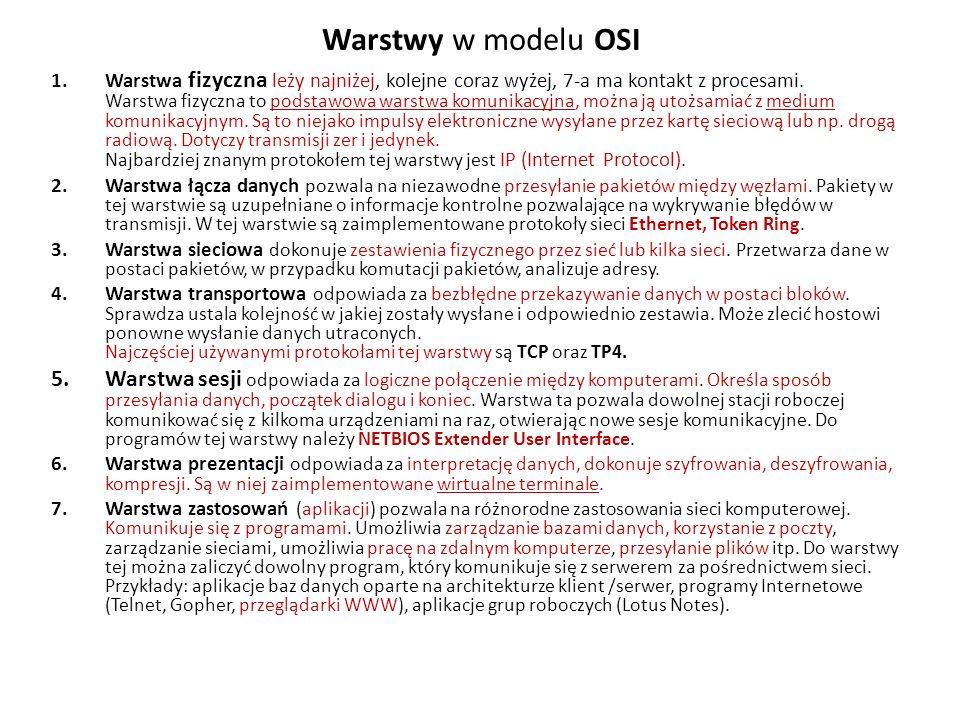 Warstwy w modelu OSI