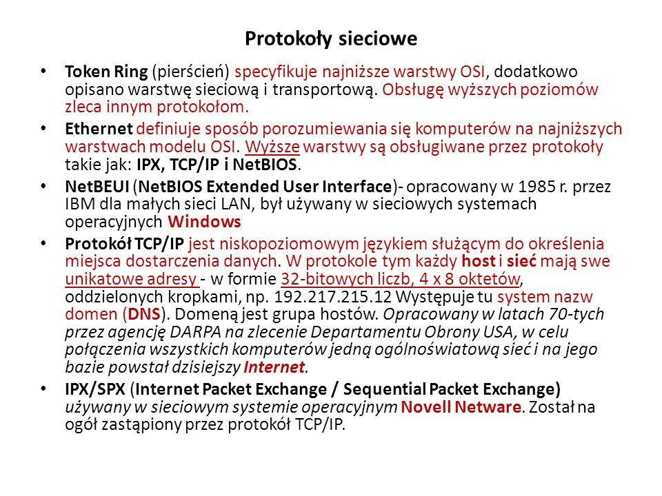 Protokoły sieciowe