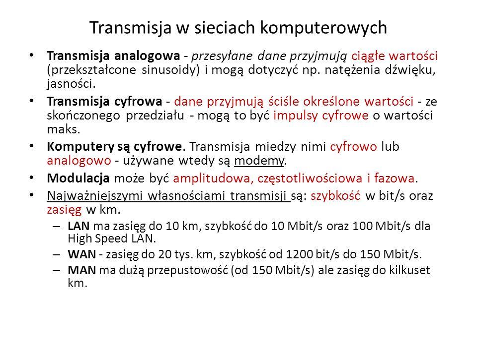 Transmisja w sieciach komputerowych