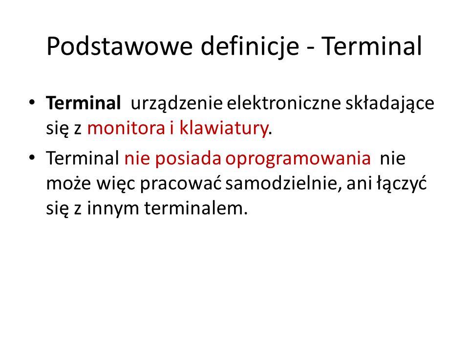 Podstawowe definicje - Terminal