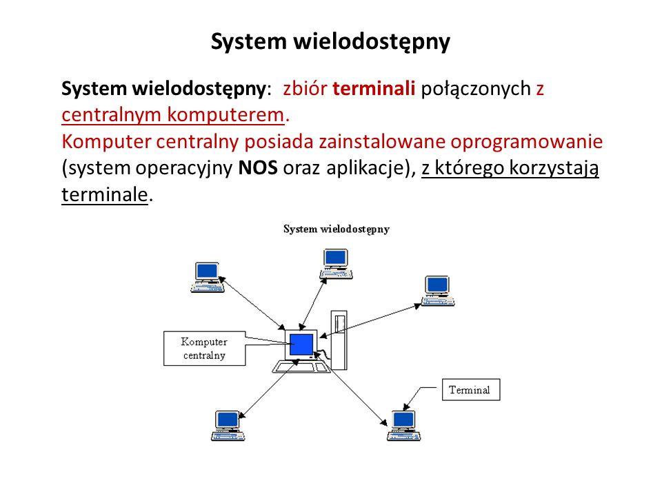 System wielodostępny