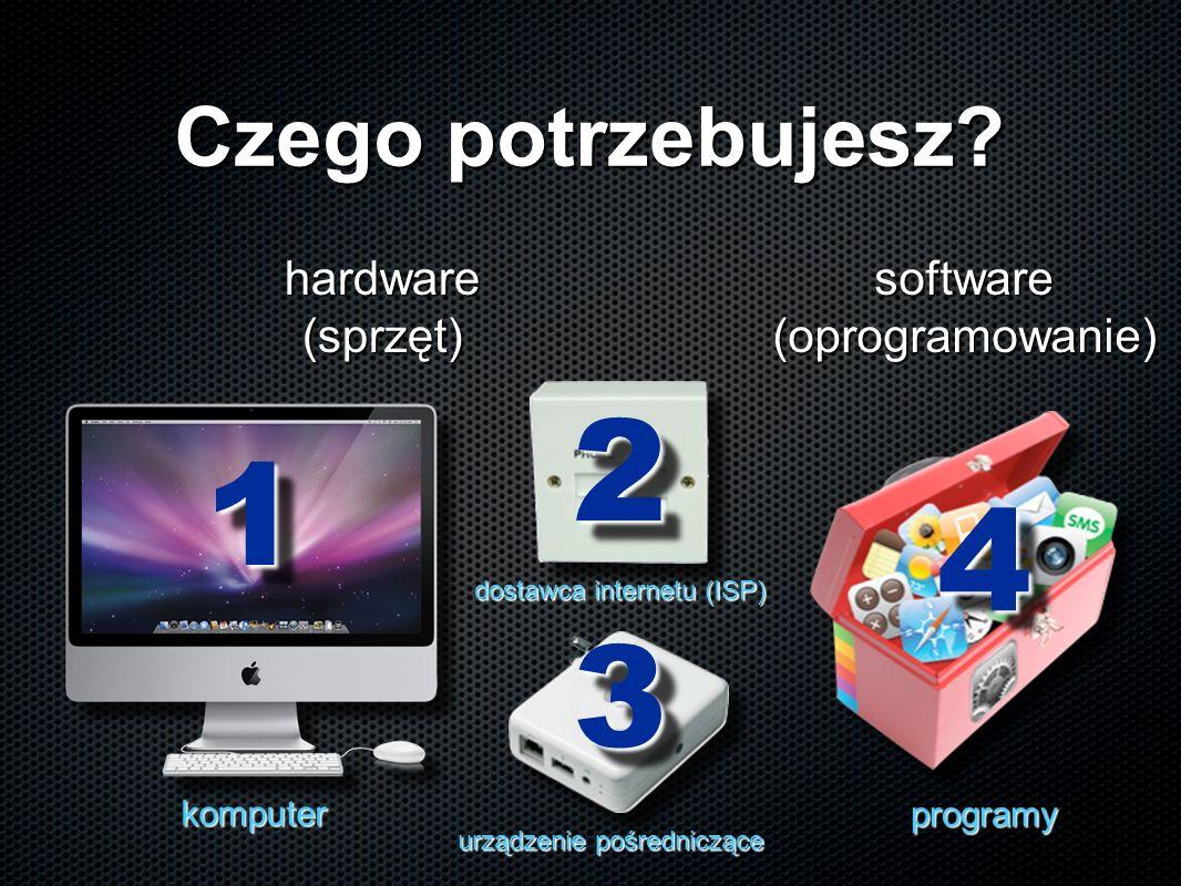2 1 4 3 Czego potrzebujesz hardware (sprzęt) software